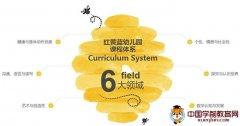 红黄蓝幼儿园课程体系,